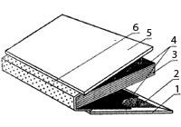 Переплетная крышка с накладными сторонками и окантованным корешком